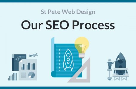 The Definitive Guide to seo st petersburg fl